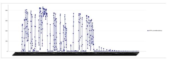 JasperReport-RestMonitoring-HTTP-Monitoring-Report